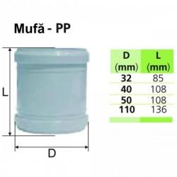 MUFA PP