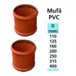 MUFA PVC