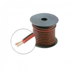 CABLU ELECTRIC MYUP PENTRU BOXE 2 X 0.5 MM